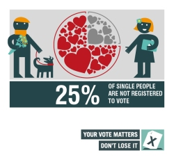 infographic-25-percent-of-single-people-are-not-registered-to-vote-scotland